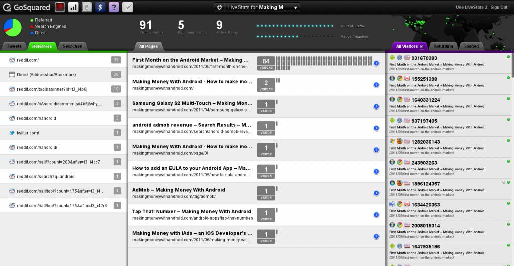 Screenshot of the GoSquared Live Stats